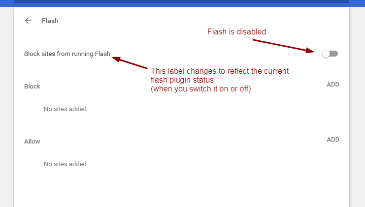 How to Enable Flash in Chrome Browser (Win or Mac) - MyStyle