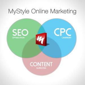 MyStyle Online Marketing